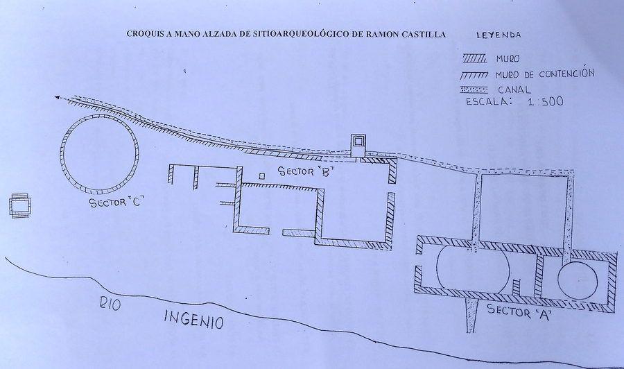 Croquis del Molino de Ramón Castilla