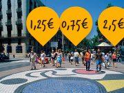 Tasa turística en Europa